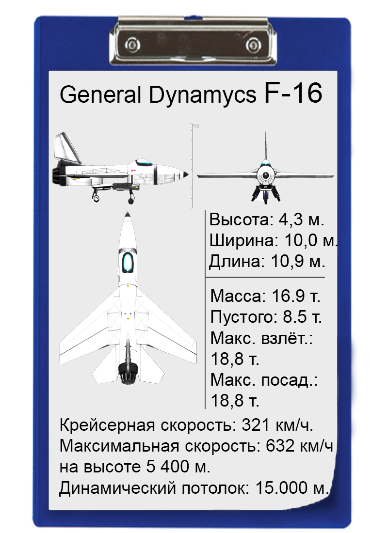 Реплика | General Dynamics F-16 Fighting Falcon